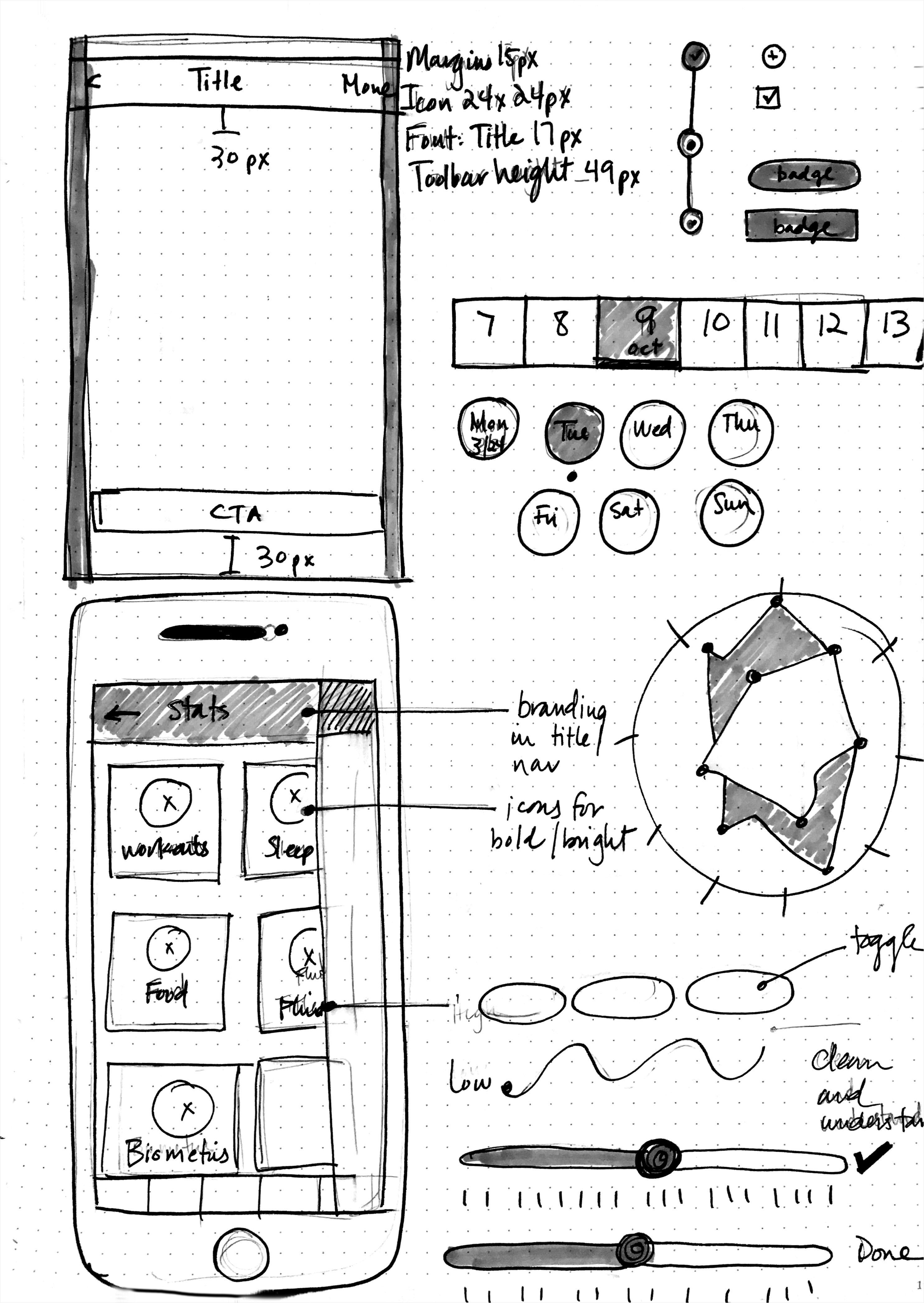 mobile notes